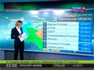 Rusia 140