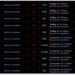 Bloody Board: Kisah Bagaimana Gampangnya Massa Internet Digerakkan
