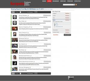 Situs Korupedia