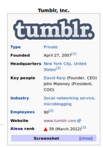 Tumblr di Wikipedia